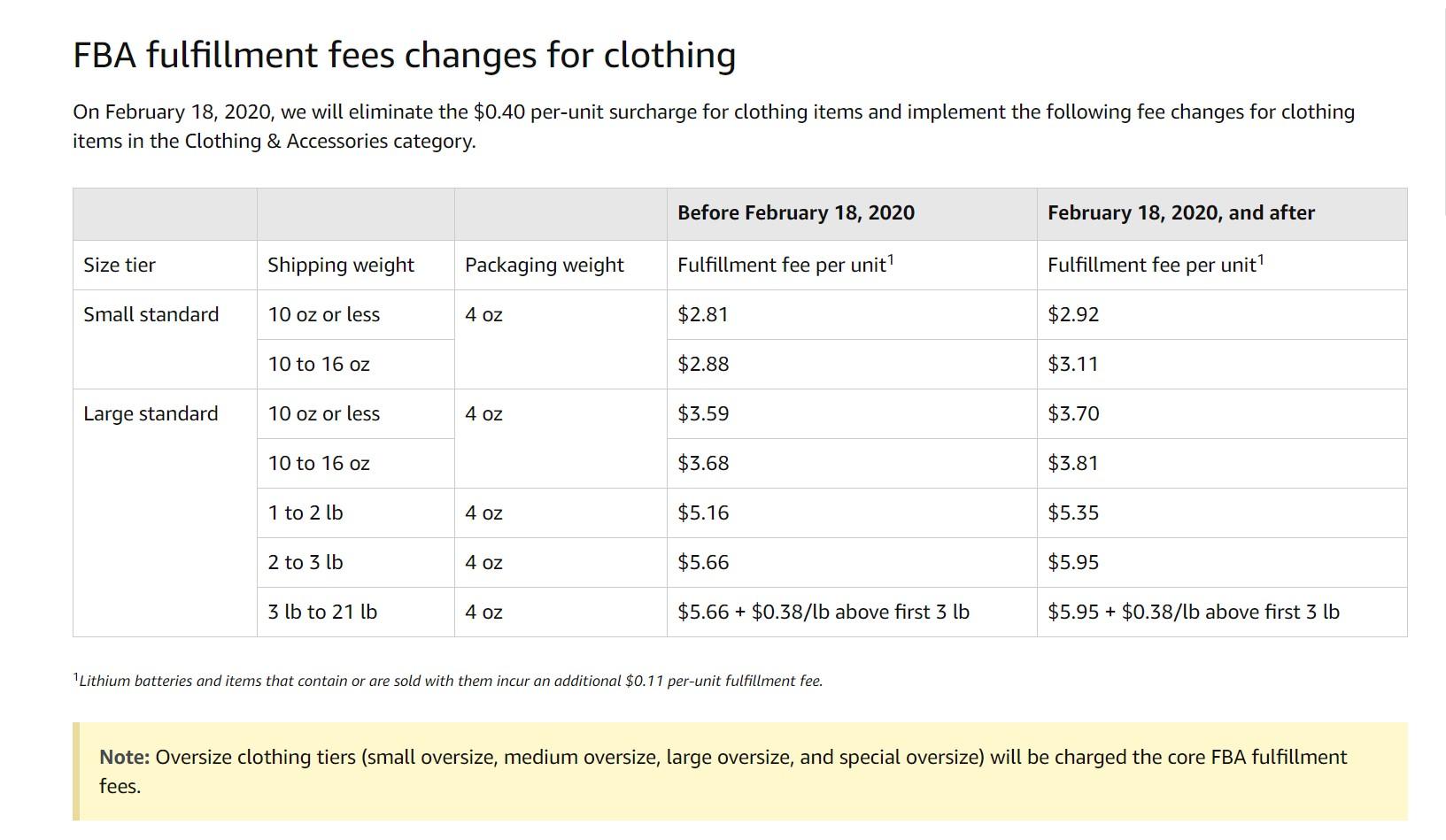 fba fee calculator extension